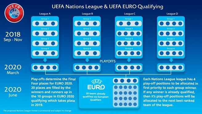 eurosnationsleague
