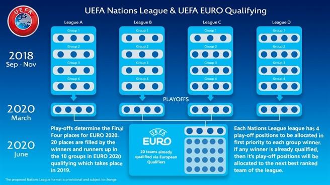 eurosnationsleague